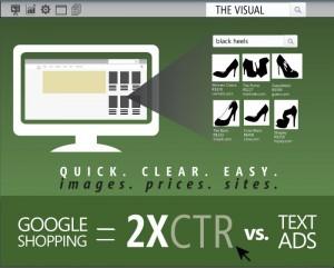 Las imágenes mejoran los resultados en las campañas de Google Shopping