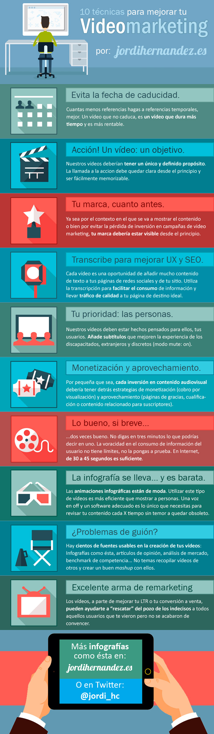 Infografía de Jordi Hernández: http://www.jordihernandez.es/video-marketing/
